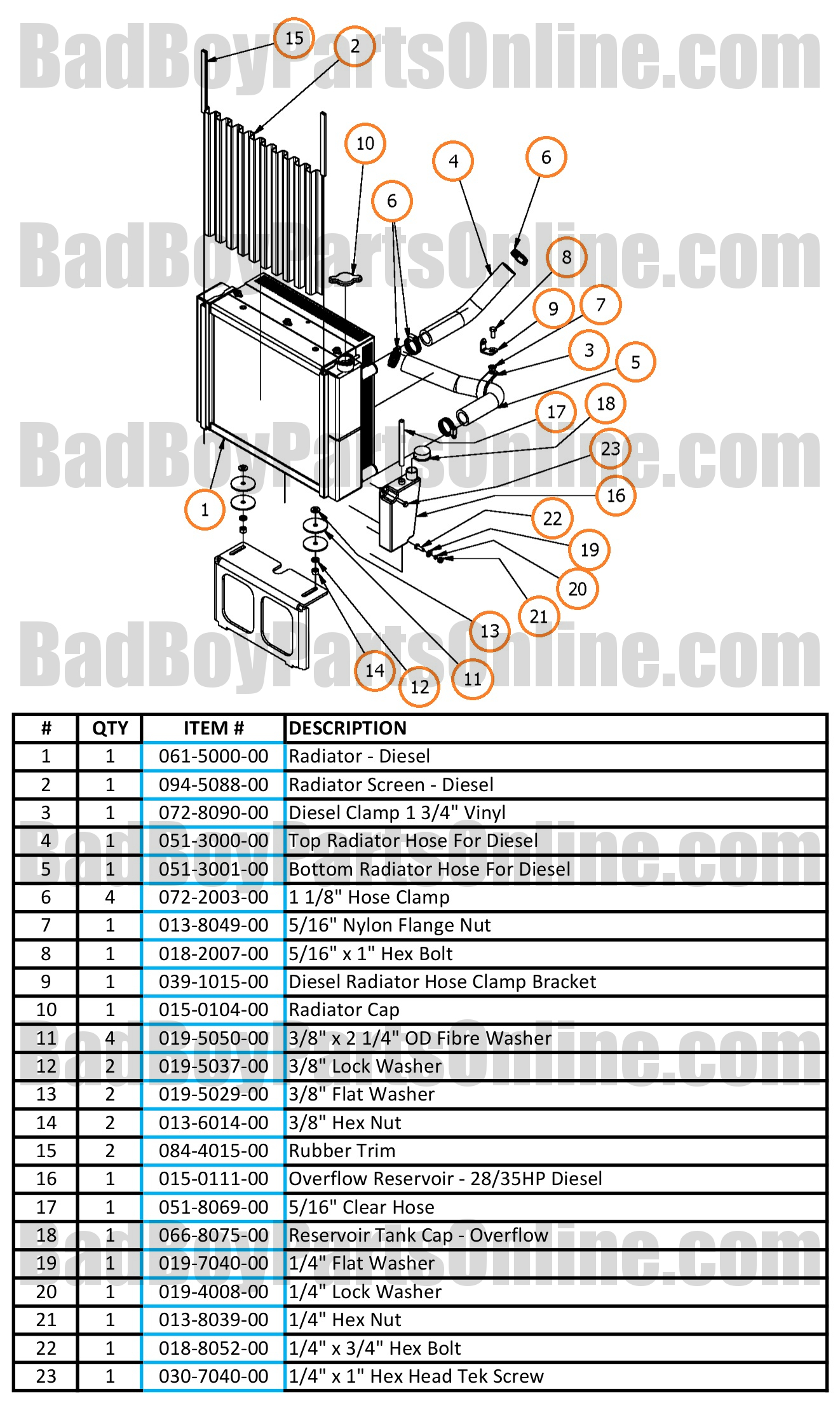 2017 compact diesel radiator parts and schematic