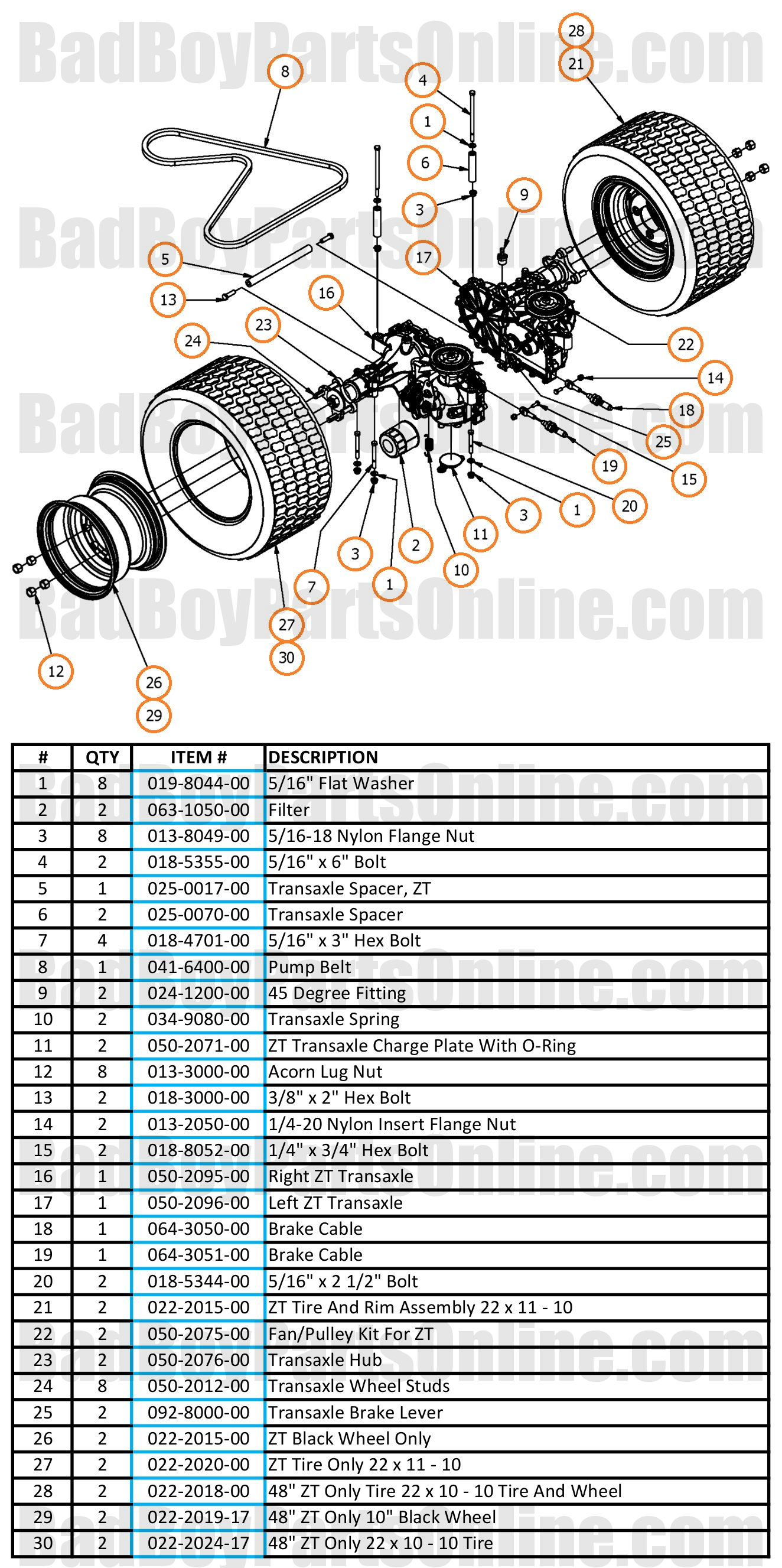 Bad Boy Parts Lookup 2013 Zt Elite Fuel Tank Assembly Manual Guide