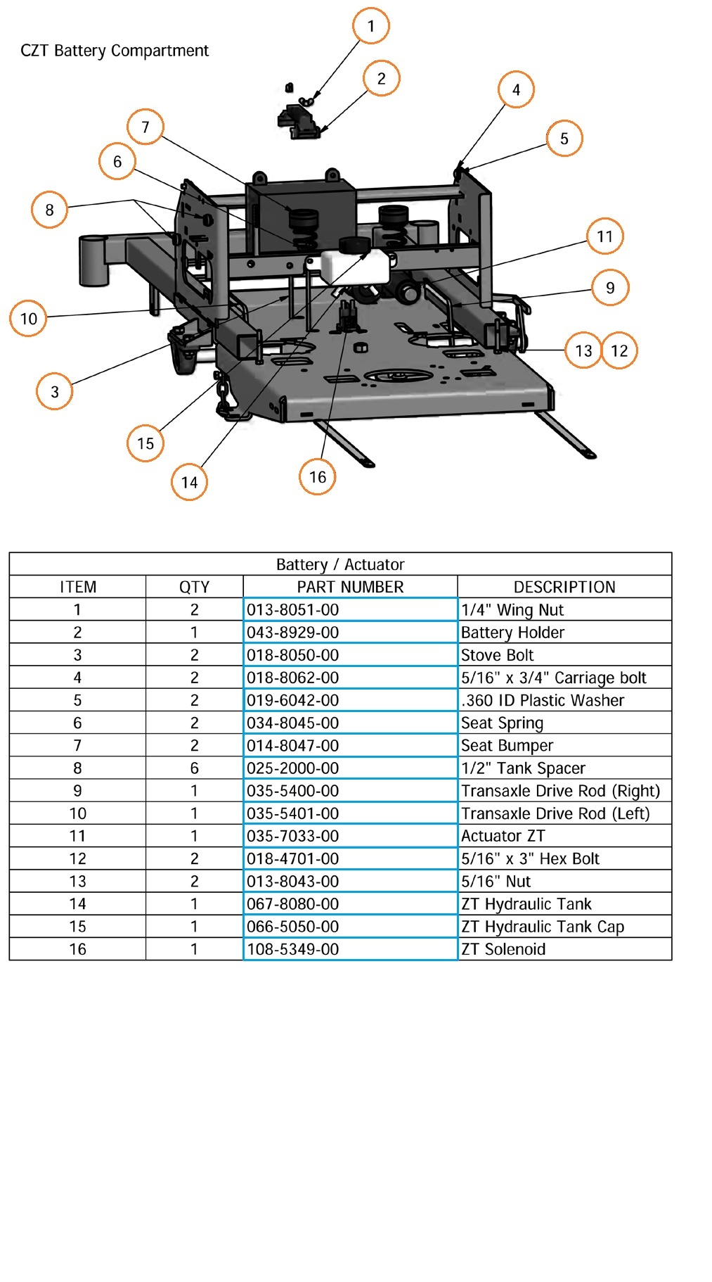 Battery Compartment Assembly Czt Bad Boy Mowers Wiring Diagram